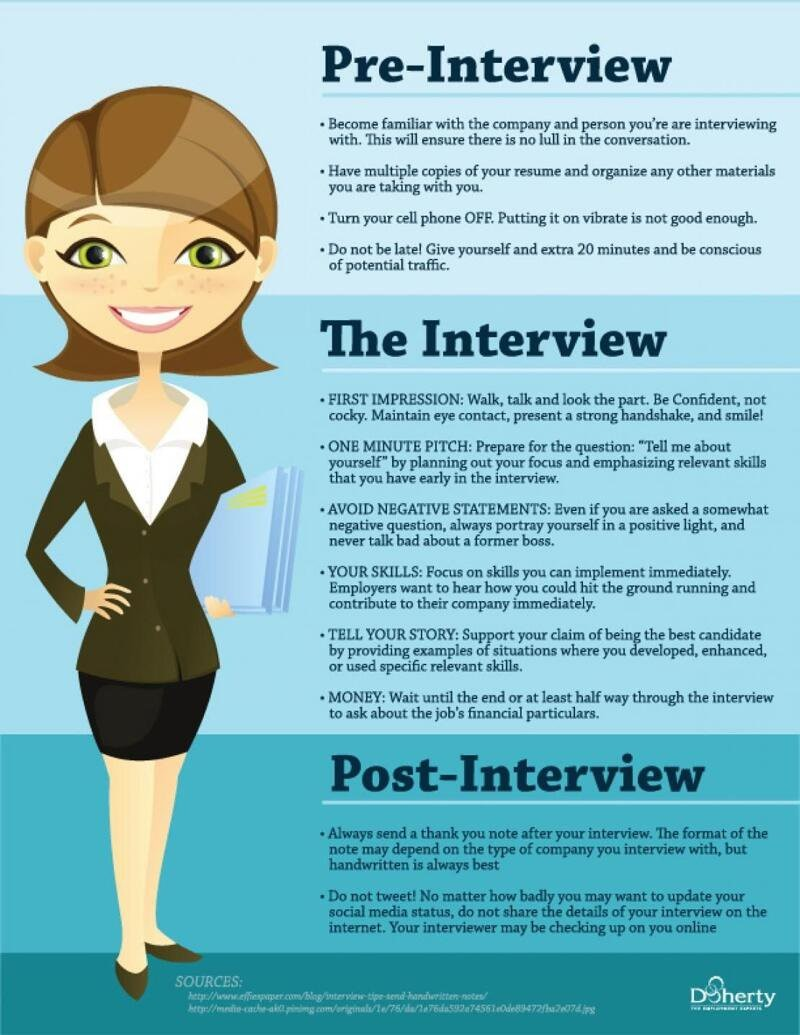 our resource center for all your interview tips and tricks we post relevant articles for you to become the best job candidate you can be